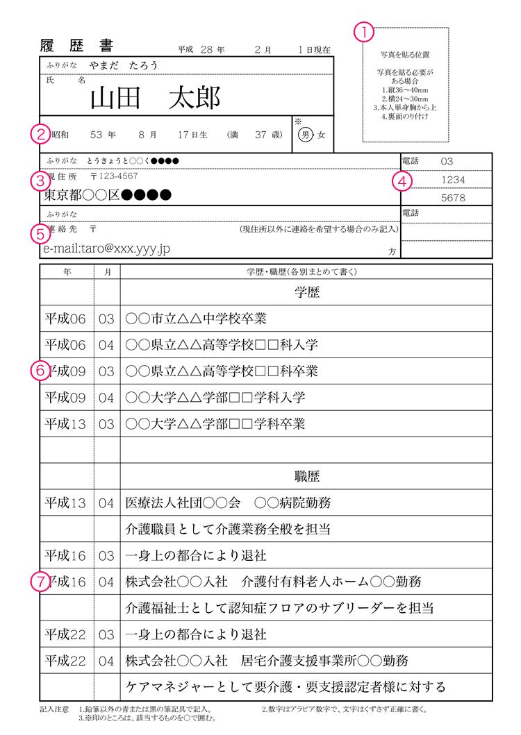昭和 46 年 生まれ 履歴 書